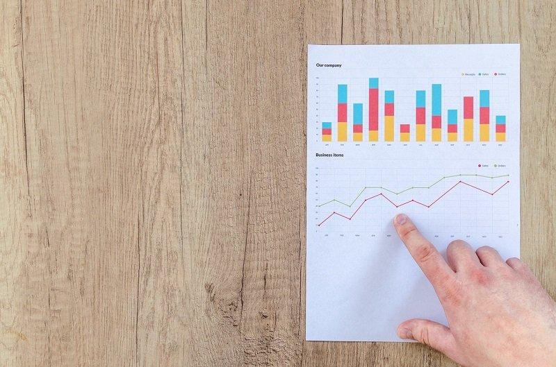 Measure Social Impact